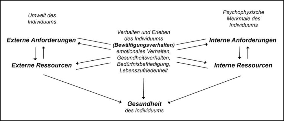 Ressourcen Definition Gabler Wirtschaftslexikon